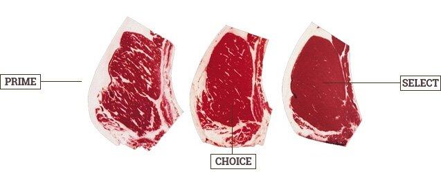 prime-chose-select